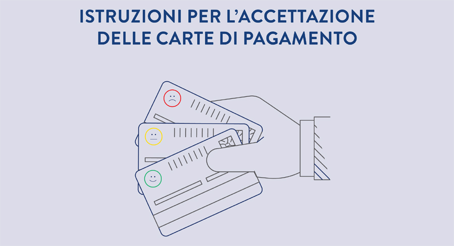 Protetto Pagamenti con carte di credito e carte di debito – prevenzione frodi