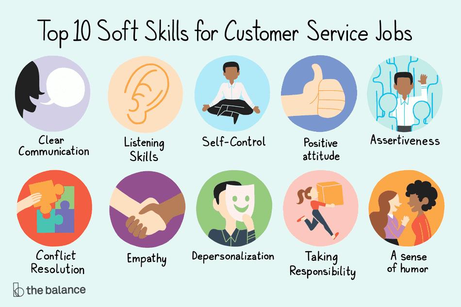 Le soft skills del personale extra e stagionale (rinviato)